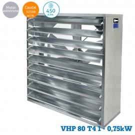 Ventilador helicoidal VHP 80 T4 1CV (0,75KW)