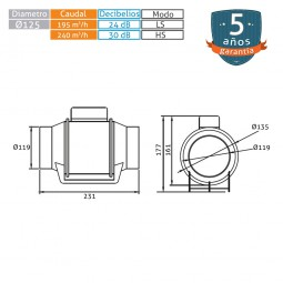 Extractor tubular intercalar en conducto TURBO 125