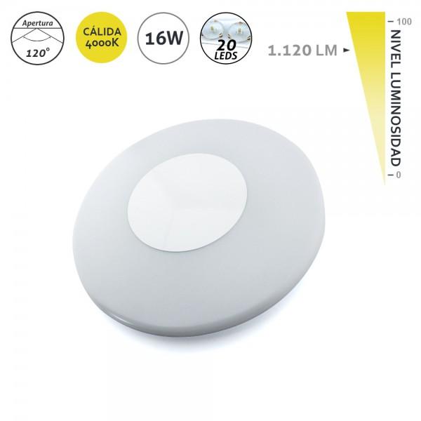 Aplique de superficie LED 16W 28,15CM 4.000K EDM