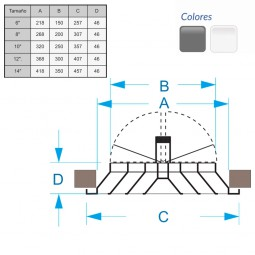 Difusor Circular DCI