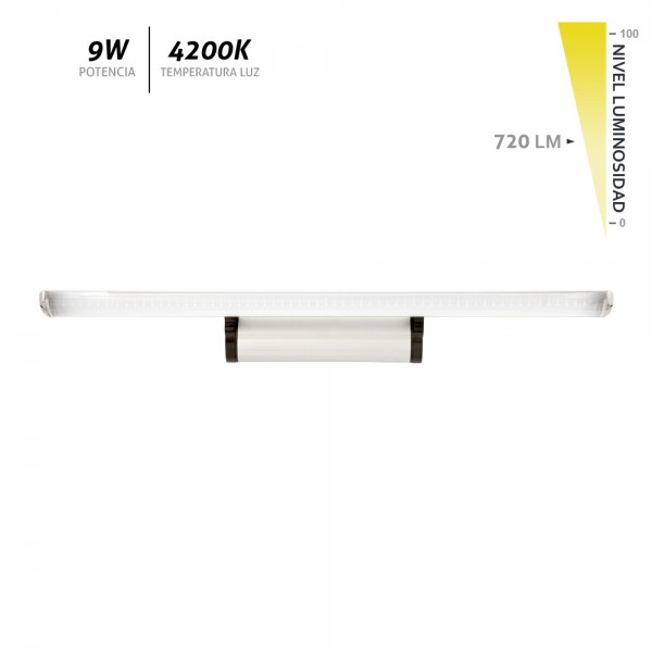 Aplique LED alumbracuadro níquel Hitomi 9W 720Lm