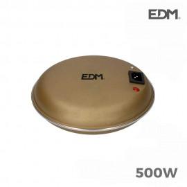 Termocalentador turbo 850W EDM