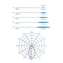 Lampara QR111 GU10 15W