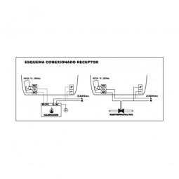 Termostato ambiente vía radio MC-1RF